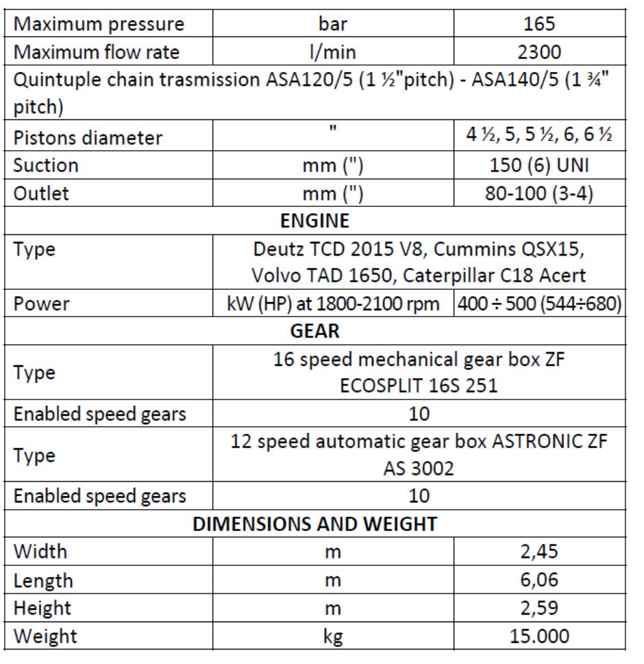 mp7w 610 details
